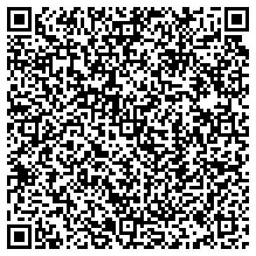 QR-код с контактной информацией организации МУЗЕЙ ИСТОРИИ ПОЛИЦИИ