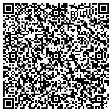 QR-код с контактной информацией организации НАУЧНАЯ БИБЛИОТЕКА РОССТАТА