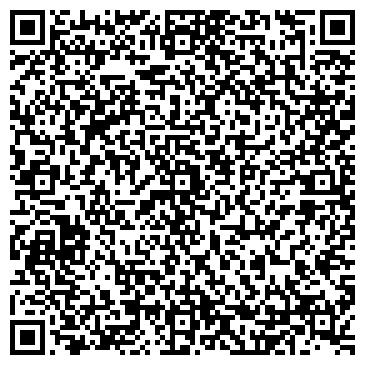 QR-код с контактной информацией организации ООО Интернет магазин LODKIUA
