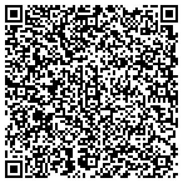 QR-код с контактной информацией организации Климат Регион