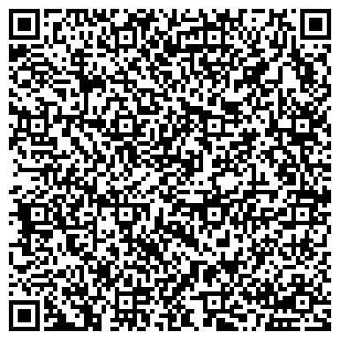 QR-код с контактной информацией организации НИЖЕГОРОДПАССАЖИРАВТОТРАНС, ФИЛИАЛ ГПНО