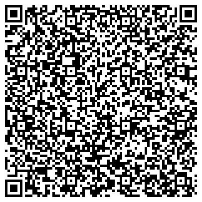 QR-код с контактной информацией организации ЧП Николя - интернет-магазин детской и подростковой одежды