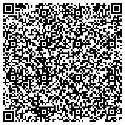 QR-код с контактной информацией организации тм Шоу кукол Шоу программа на свадьбу, юбилей,новый год в Одессе
