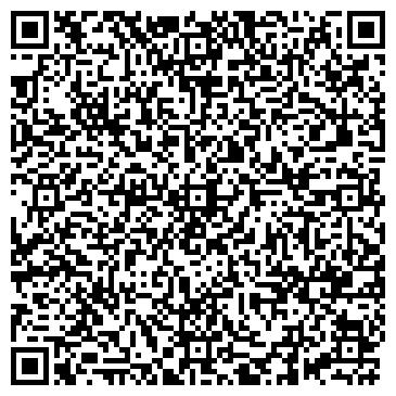 QR-код с контактной информацией организации БОТАНИЧЕСКИЙ САД УНИВЕРСИТЕТА ИМ. ЛОБАЧЕВСКОГО