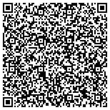 QR-код с контактной информацией организации ФГУП ВИСТИ НИИ ПО СПОРТИВНО-ТЕХНИЧЕСКИМ ИЗДЕЛИЯМ