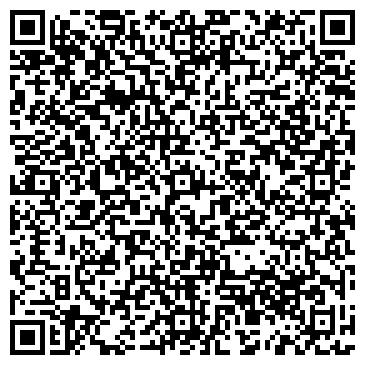 QR-код с контактной информацией организации ГОРОДСКОЙ ОТДЕЛ ФИНАНСОВ