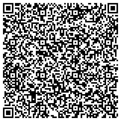 QR-код с контактной информацией организации «Инженерно-маркетинговое бюро»