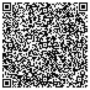 QR-код с контактной информацией организации ЭНЕРГОБАЛАНС-СТОЛИЦА
