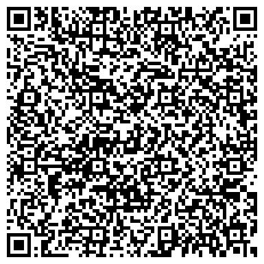 QR-код с контактной информацией организации ХРАМ ИКОНЫ БОЖИЕЙ МАТЕРИ ТРОЕРУЧИЦА