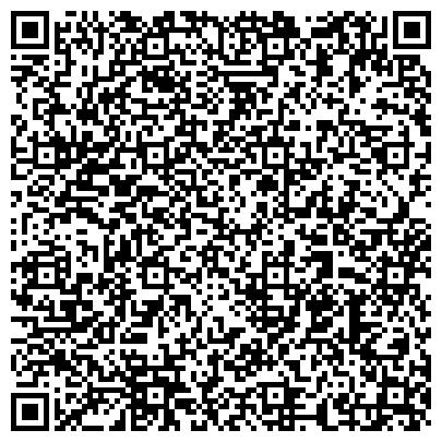 QR-код с контактной информацией организации ГОСУДАРСТВЕННЫЙ АРХИВ РОССИЙСКОЙ ФЕДЕРАЦИИ