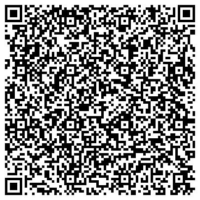 QR-код с контактной информацией организации ФЕДЕРАЛЬНЫЙ ГОСУДАРСТВЕННЫЙ АРХИВ РОССИИ