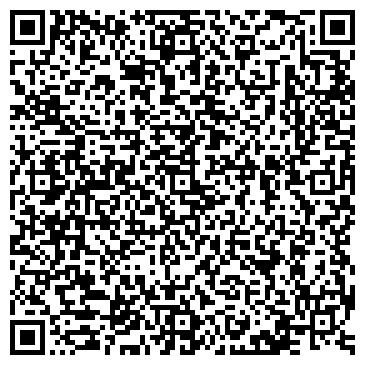 QR-код с контактной информацией организации БИБЛИОТЕКА ИМ М.А. ВОЛОШИНА