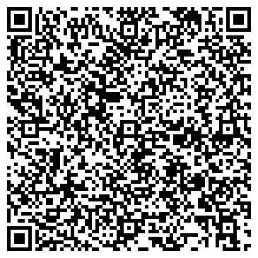 QR-код с контактной информацией организации ИЖЛАДАБАНК ИНВЕСТИЦИОННЫЙ КРЕДИТНЫЙ БАНК