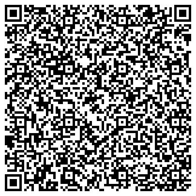 QR-код с контактной информацией организации КОМИТЕТ ПО ГОСЭНЕРГОНАДЗОРУ ЮЖНЫЙ ЗОНАЛЬНЫЙ ОРГАН ТЕХНИЧЕСКОЙ ИНСПЕКЦИИ