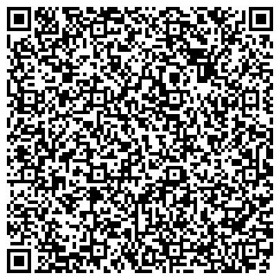 QR-код с контактной информацией организации КОММУНСЕРВИС МУНИЦИПАЛЬНОЕ ПРЕДПРИЯТИЕ ЖИЛИЩНО-КОММУНАЛЬНОГО ХОЗЯЙСТВА