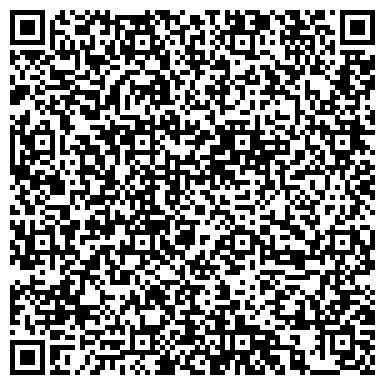 QR-код с контактной информацией организации САРМАТ-ТЕРМО