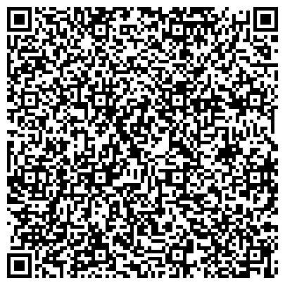 QR-код с контактной информацией организации ПОЛЬСКАЯ ФАБРИКА ТОРГОВОГО ОБОРУДОВАНИЯ