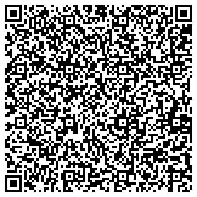"""QR-код с контактной информацией организации """"ЭКООКНА"""" на Тихорецком"""