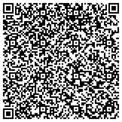 QR-код с контактной информацией организации ЗАО «Металлополимерные материалы ЛЕО»