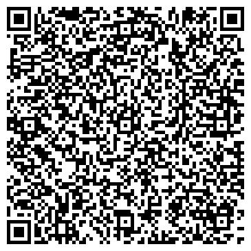 QR-код с контактной информацией организации ООО ЭТКОС СТЕКОЛЬНАЯ КОМПАНИЯ