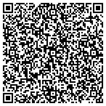 QR-код с контактной информацией организации Риэлтор Роман Черноиванов