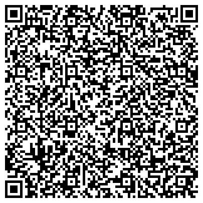 QR-код с контактной информацией организации НАКОПИТЕЛЬНЫЙ ПЕНСИОННЫЙ ФОНД НАРОДНОГО БАНКА КАЗАХСТАНА АО КЫЗЫЛОРДИНСКИЙ ФИЛИАЛ