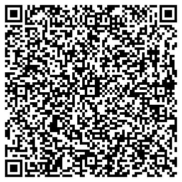 QR-код с контактной информацией организации АВИАЦИОННЫЕ УСЛУГИ