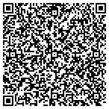 QR-код с контактной информацией организации ХРАМ АРХАНГЕЛА РАФАИЛА