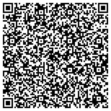 QR-код с контактной информацией организации АССОЦИАЦИЯ КОЛОПРОКТОЛОГОВ РОССИИ