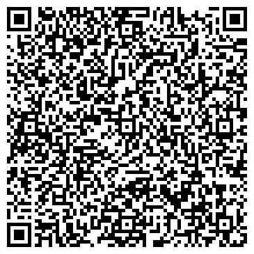 QR-код с контактной информацией организации ООО Независимая оценка и экспертиза