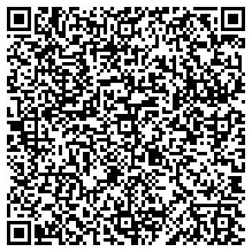 QR-код с контактной информацией организации «Группа компаний Ф1СОФТ.РУ»