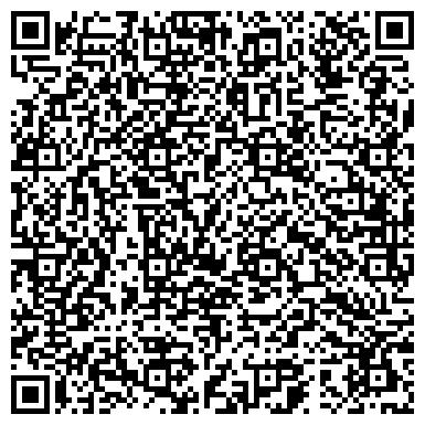 QR-код с контактной информацией организации Медицинский Центр CONSILIUM MEDICAL