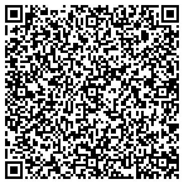 QR-код с контактной информацией организации Nipperland