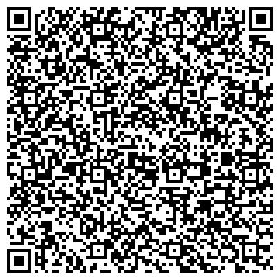 QR-код с контактной информацией организации Неруд Доставка в Новосибирске