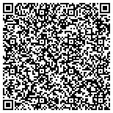 QR-код с контактной информацией организации Авторская Мастерская от Валентина