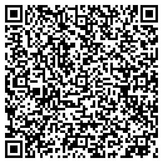 QR-код с контактной информацией организации ЧТО ПОЧЕМ?