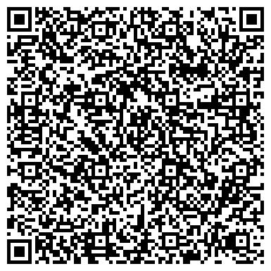 QR-код с контактной информацией организации НАЦИОНАЛЬНЫЙ ЦЕНТР МЕДИЦИНСКОГО ИНСТРУМЕНТА