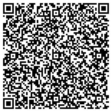 QR-код с контактной информацией организации КОММЕРЧЕСКАЯ НЕДВИЖИМОСТЬ В АРЕНДУ