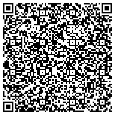 QR-код с контактной информацией организации НЕЗАВИСИМОЕ АГЕНТСТВО СТРОИТЕЛЬНЫХ ЭКСПЕРТИЗ
