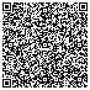 QR-код с контактной информацией организации ЦЕНТРЭЛЕКТРОСТАНДАРТ НИЦ