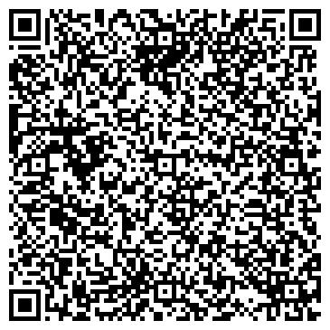 QR-код с контактной информацией организации ФИНАНСОВОЕ УПРАВЛЕНИЕ АДМИНИСТРАЦИИ ОХАНСКОГО РАЙОНА