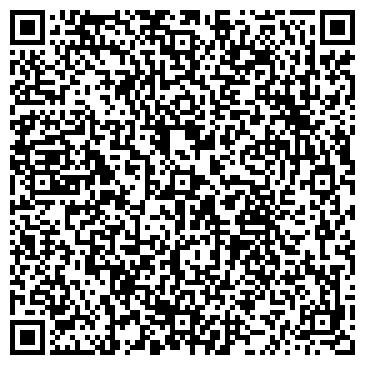 QR-код с контактной информацией организации ЦЕНТРАЛЬНАЯ РАЙОННАЯ КИРОВСКАЯ БИБЛИОТЕКА