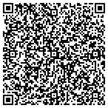 QR-код с контактной информацией организации ГИППОКРАТ ЛЕЧЕБНО-ДИАГНОСТИЧЕСКИЙ ЦЕНТР