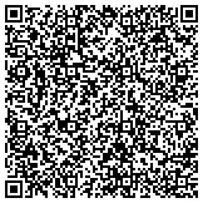 QR-код с контактной информацией организации ПЛЕСО, КП ПО ОХРАНЕ И ПОДДЕРЖАНИЮ, ЭКСПЛУАТАЦИИ ВНУТРЕННИХ ВОДОЕМОВ