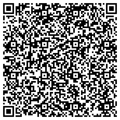 QR-код с контактной информацией организации Муниципальное образование городской округ Армянск
