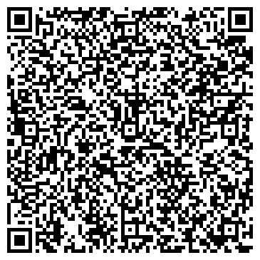 QR-код с контактной информацией организации АХТЫРСКАЯ ШВЕЙНАЯ ФАБРИКА, ОАО