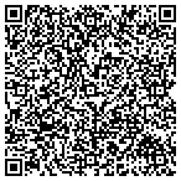 QR-код с контактной информацией организации НИИ СТЕКЛОПЛАСТИКОВ И ВОЛОКНА, ОАО