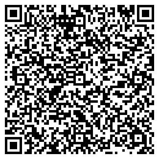 QR-код с контактной информацией организации ИТМ ГРУППА