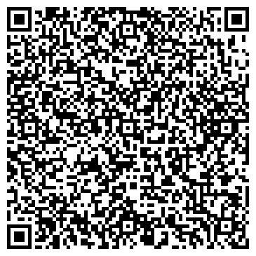 QR-код с контактной информацией организации ЭНЕРГИЯ, КОММЕРЧЕСКИЙ НПЦ