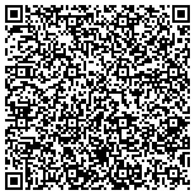 QR-код с контактной информацией организации ДЕТСКАЯ ГОРОДСКАЯ ПОЛИКЛИНИКА № 126